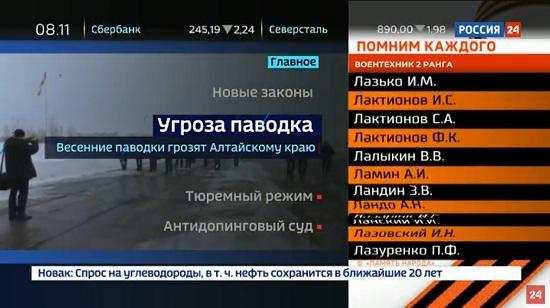 """Россия 24 """"Помним каждого"""" - где смотреть проект, кто участвует?"""