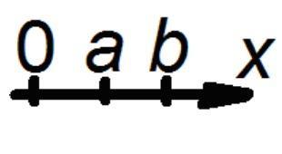 Тест Политоринг 6 класс вопросы и ответы
