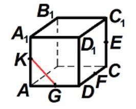 Тест Политоринг 10 класс вопросы и ответы