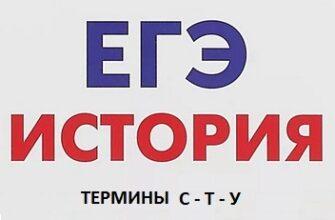 Термины по истории ЕГЭ 2021 (С,Т, У)
